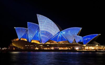 Ultimate Reasons For Studying Abroad In Australia