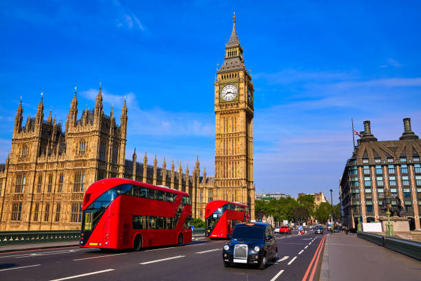 Why Study In the UK?- A Complete Guide